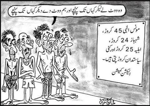 Crocodile Politicians of Pakistan are Millionaires